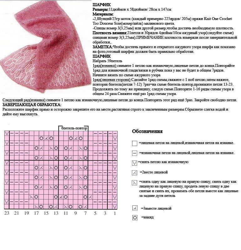 Вязание на спицах шарф палантин описание 31