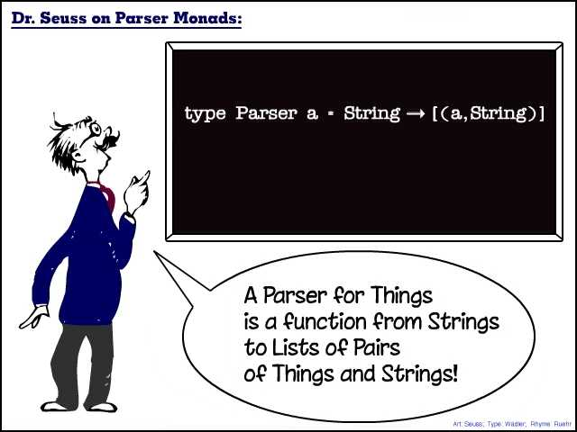 A Parser for Things / is a function from Strings / to Lists of Pairs / of Things and Strings!
