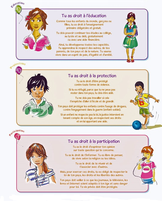 http://lewebpedagogique.com/unicef-education/files/2010/12/10-27a-Fiche-pedagogique-CIDE.pdf