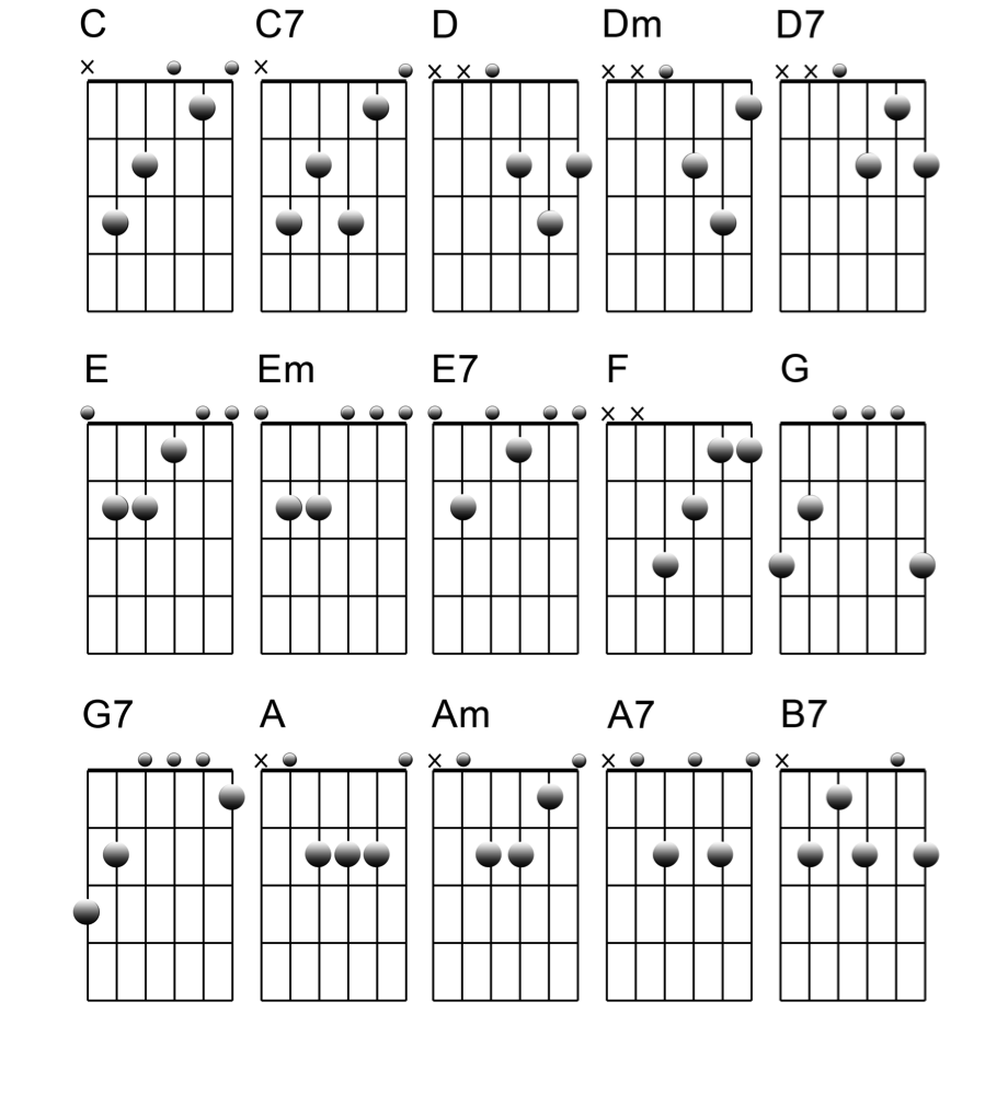 Plhs Guitar Simple Chords And 15 Basic Chords For More Advanced