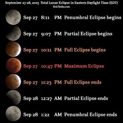 September 2015 total lunar eclipse visible in eastern time