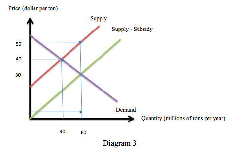 assignment 1 demand Demand estimation: the frozen food industry problem overview this paper will cover the managerial economic perspective of the owner of teacher's frozen feasts (tff).