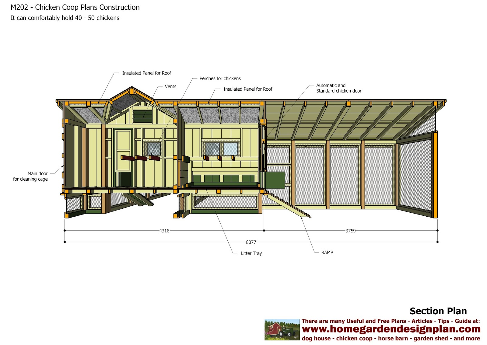 Chicken House Plans For 50 Chickens home garden plans: m202 - chicken coop plans construction