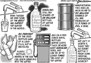 Why do we  buy bottled water?