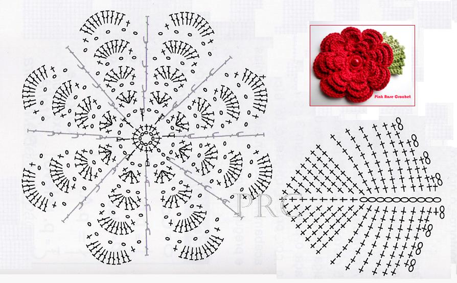 Схема вязания цветов для шапочки 308