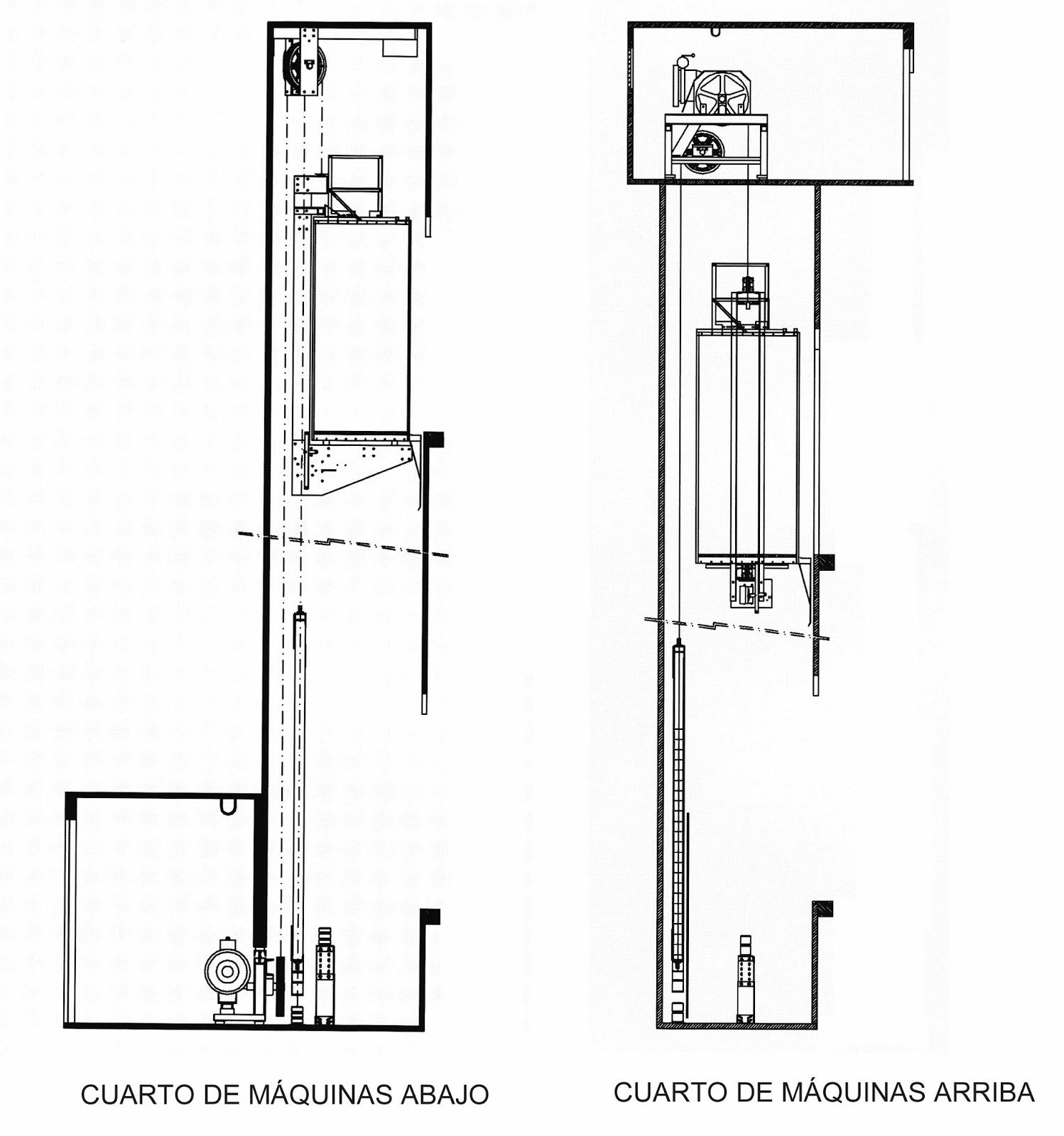 Tipos de ascensores for Materiales para hacer un ascensor