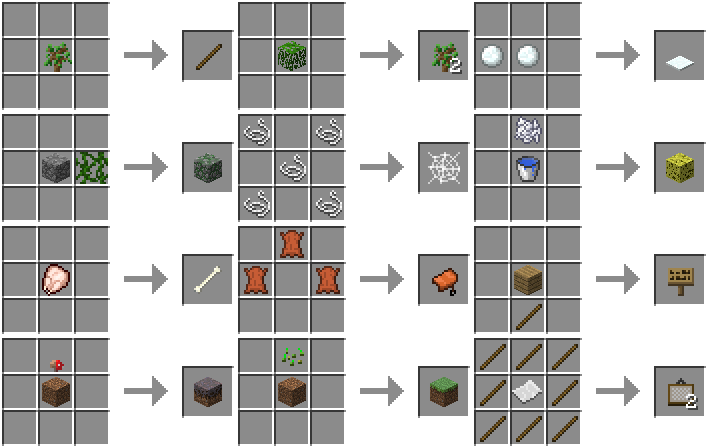 Minecraft Crafting Recipes  Minecraft Information