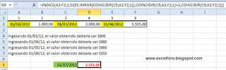 Un ejemplo de la función ES.IMPAR en Excel