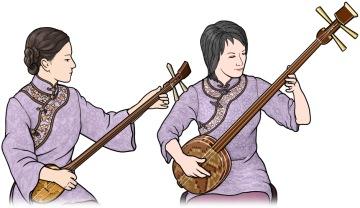 三弦を奏でる女性 / 小三弦 と 大三弦 / シャオサンシェン と ダーサンシェン