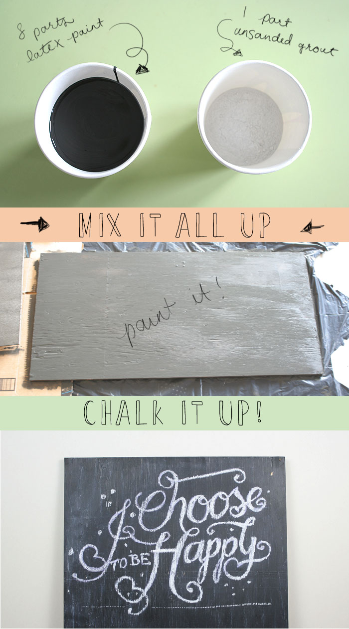 Chalkboard Paint Tutorial How To Make Your Own