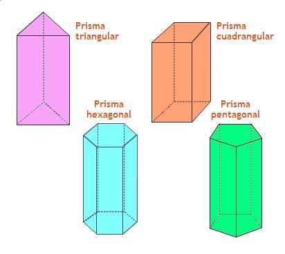 Mi clase de tercero los cuerpos geom tricos los prismas for Fotos de diferentes marmoles