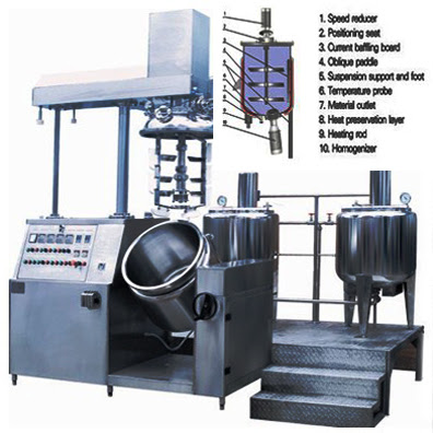 LIANHE cosmetics machinery