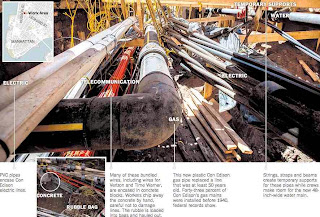 http://www.nytimes.com/interactive/2014/03/23/nyregion/the-network-of-pipes-under-manhattans-streets.html?_r=0