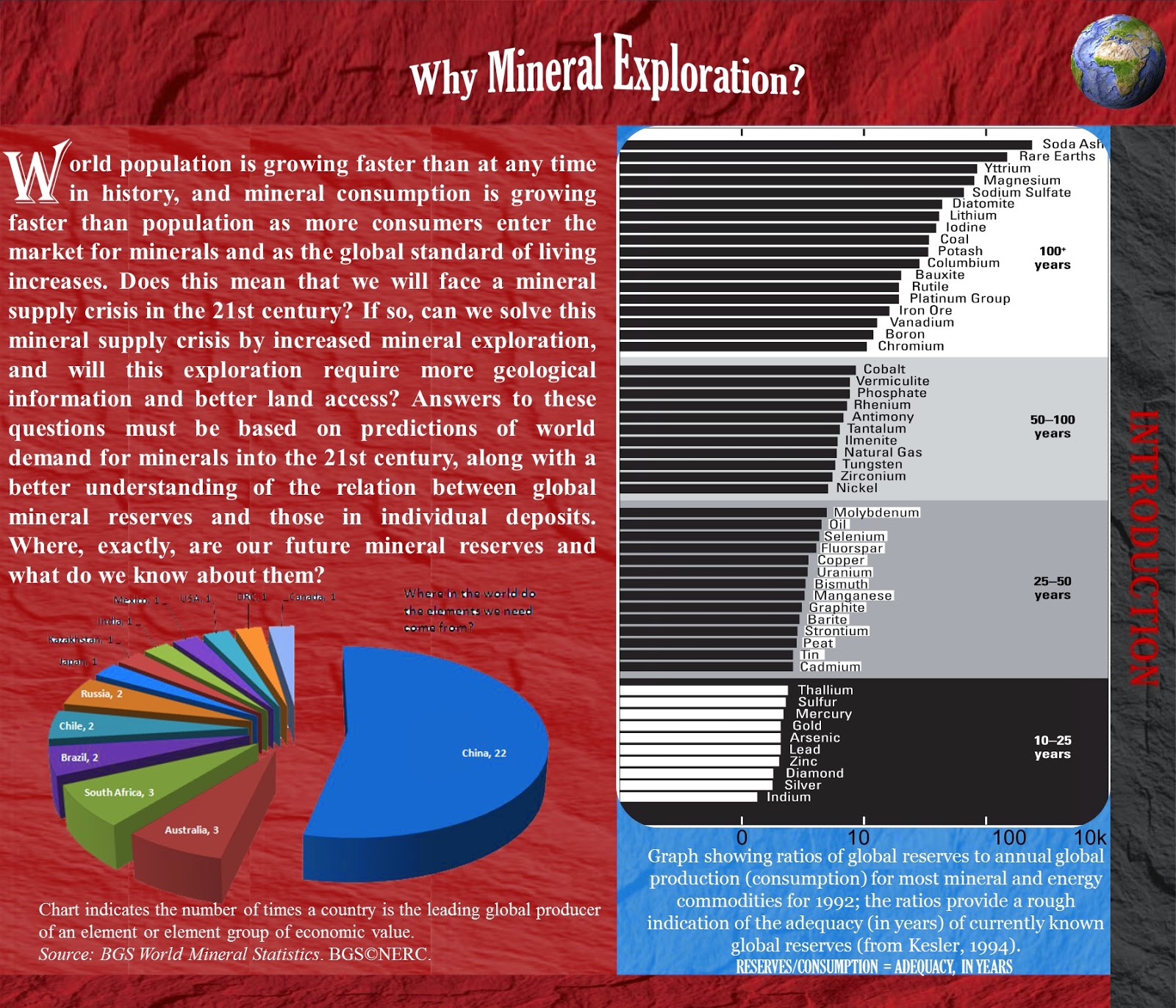 Why Mineral Exploration?