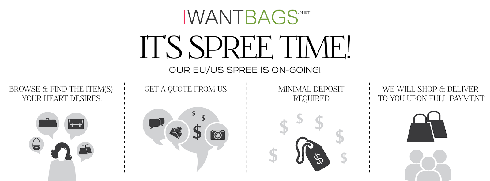 It's Spree Time at IWB (Sept'14)