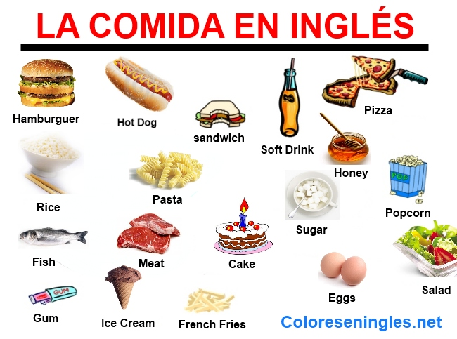 Curso de ingles vocabulario for Como se dice cocina en ingles