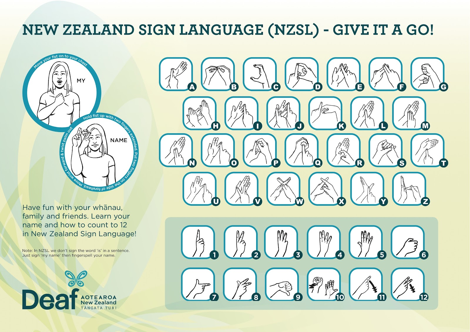 Online Sign Language Dictionary Sites - verywellhealth.com