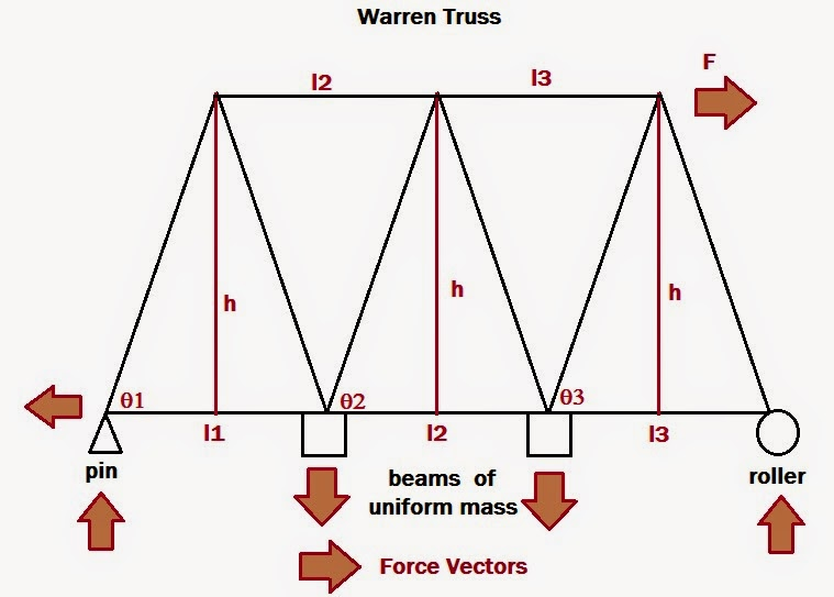 Free body diagram of k truss electrical drawing wiring diagram eddie s math and calculator blog hp prime casio prizm warren rh edspi31415 blogspot com torque free body diagram torque free body diagram ccuart Images