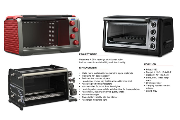 bed bath and beyond toaster oven reviews