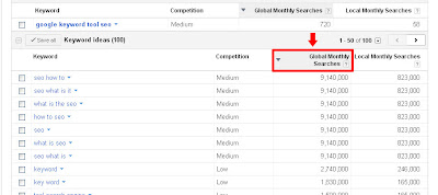 Step 5: Google keyword tool for seo
