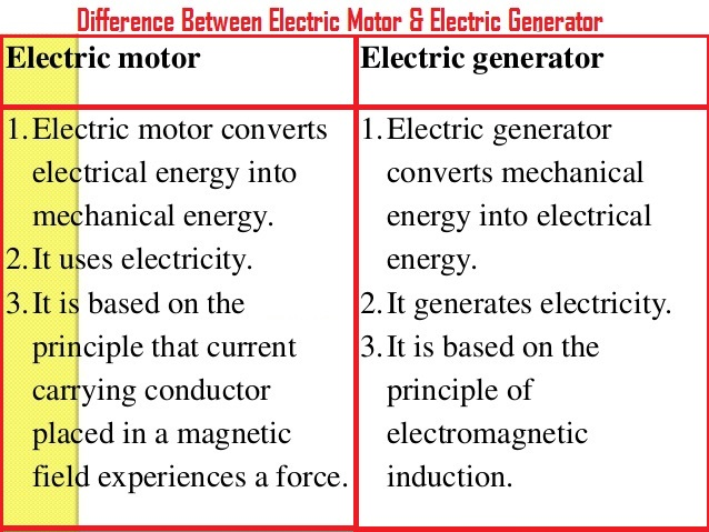 Difference between Electric Motor amp Electric Generator