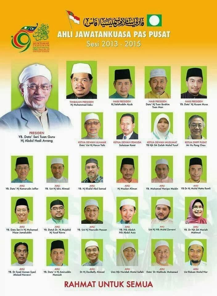 ORGANISASI PAS MALAYSIA