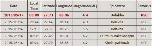 Dolakha earthquake data