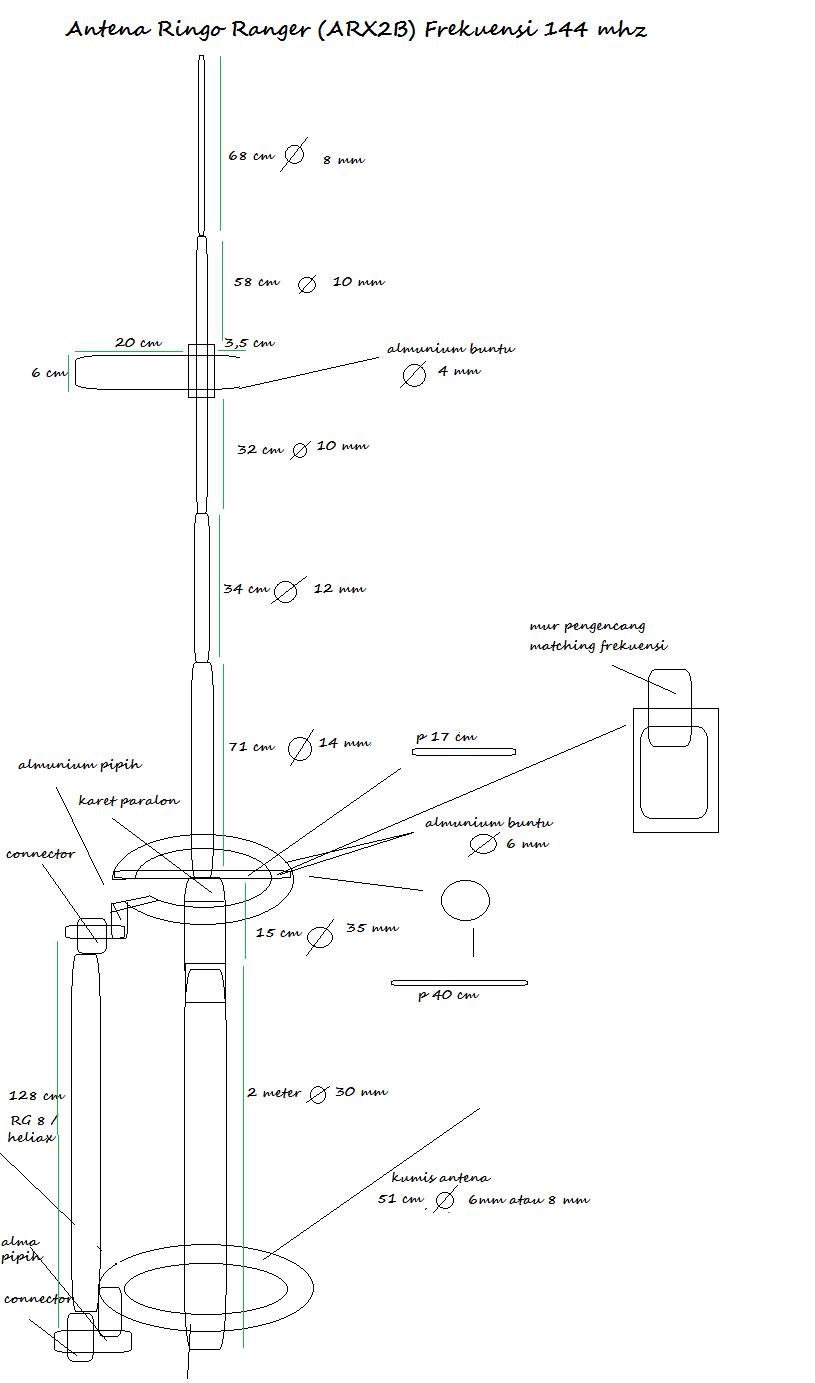 Merakit Antena Vertikal 2 Meter Band.html - Alternative Energy