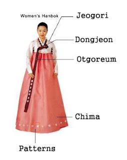 baju untuk hanbok laki laki ukurannya lebih besar dan simple sedangkan
