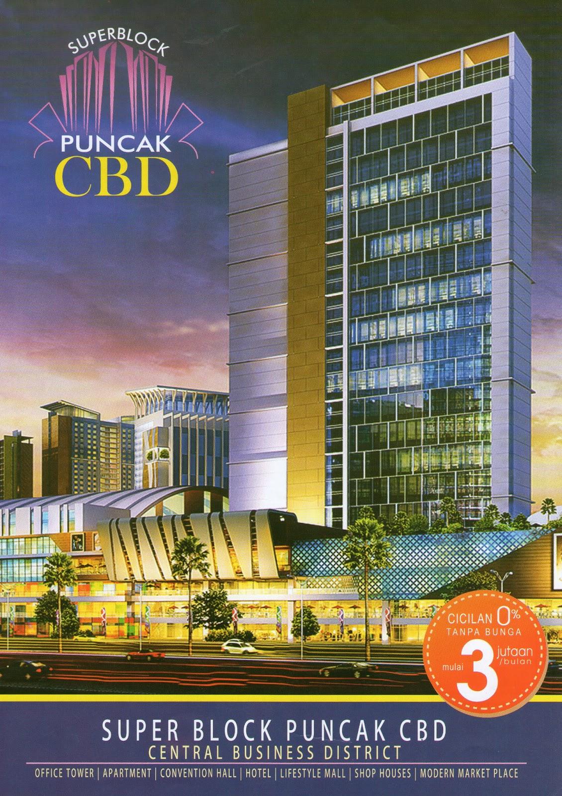 Investasi Apartemen Terbaik Di Surabaya