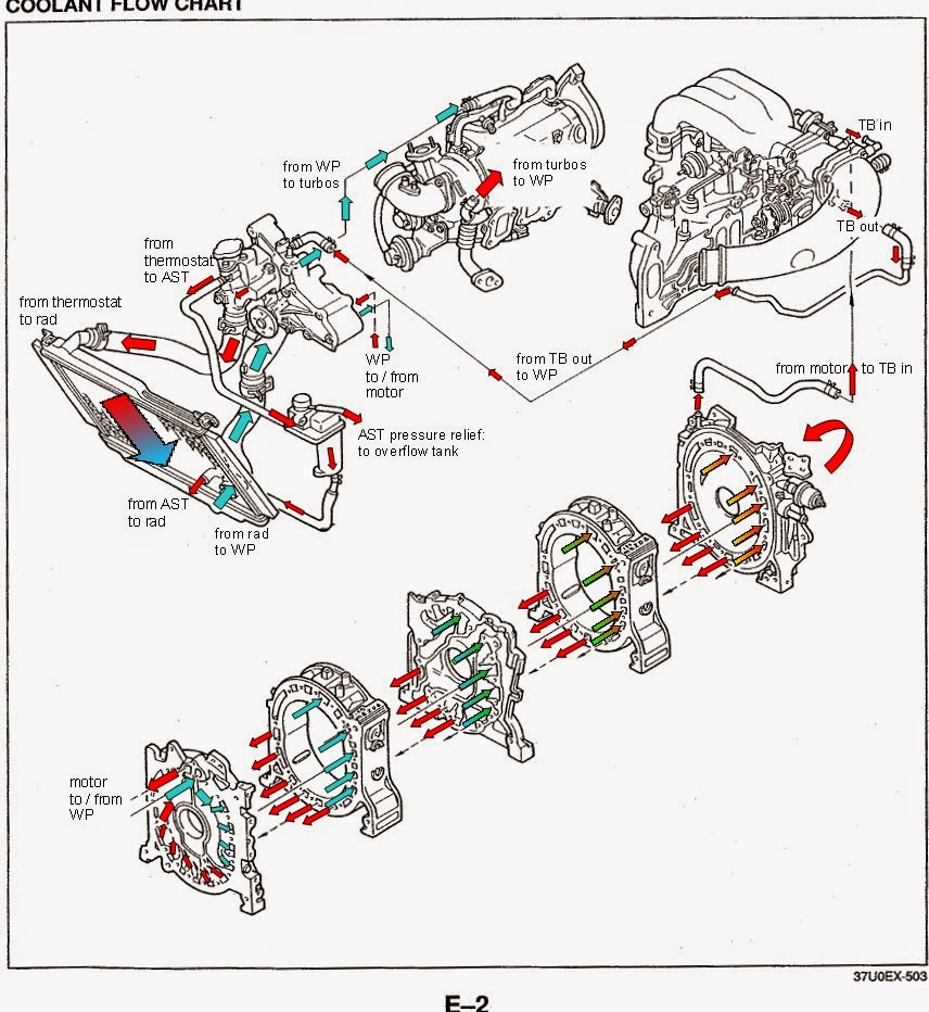 rx7 engine wiring diagram rx7 image wiring diagram mazda rx7 engine diagram mazda wiring diagrams on rx7 engine wiring diagram