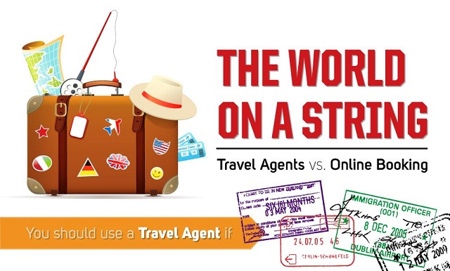 Image: The World on a String: Travel Agent Vs. Online Booking