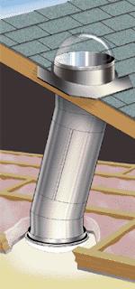 Tubular skylights