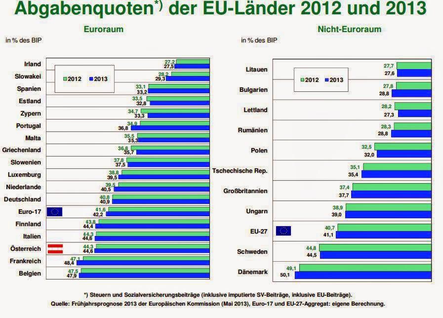 ATX (Wiener Börse Index) - Was wird uns das Bankenpaket letztlich ...