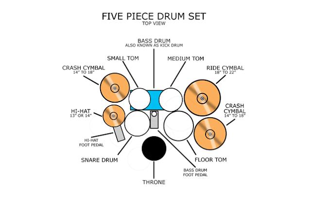 5 piece drum set up