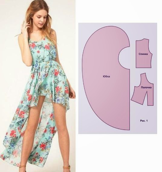 The best in internet: Easy Dress Patterns for Summer