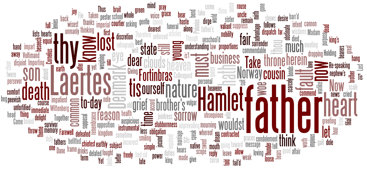 Help!! With Research Paper on 3 adjectives to describe Hamlet!!?