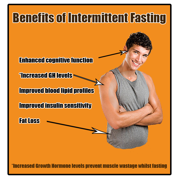Intermittent fasting the best choice