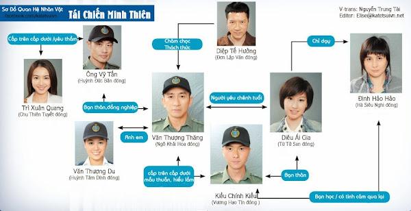 Tái Chiến Minh Thiên 2014