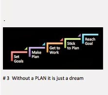 http://blog.solutionz.com/2013/11/without-plan-entrepreneurial-dream-is.html