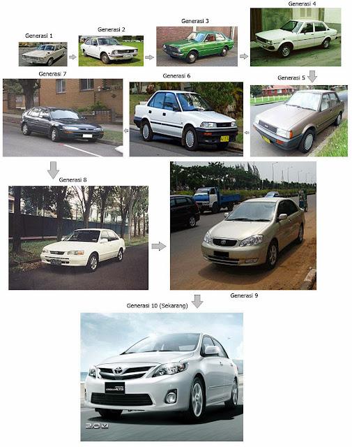 mobil sedan corolla, sedan corolla, corolla, toyota