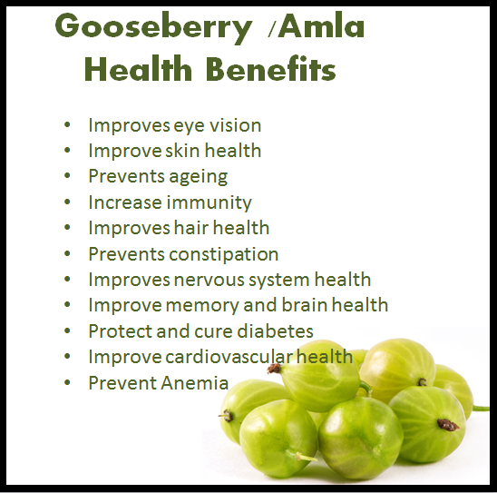 10 Health Benefits of Gooseberry