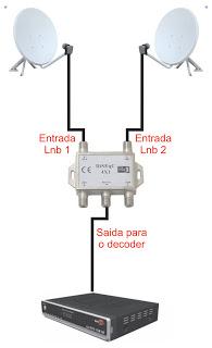 www rdi sat com espanol: