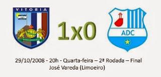 Campeonato Pernambucano Série A2: Vitória é a grande campeã