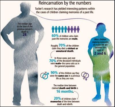 [Image: Reinkarnation-Kinder-Analyse1.PNG]