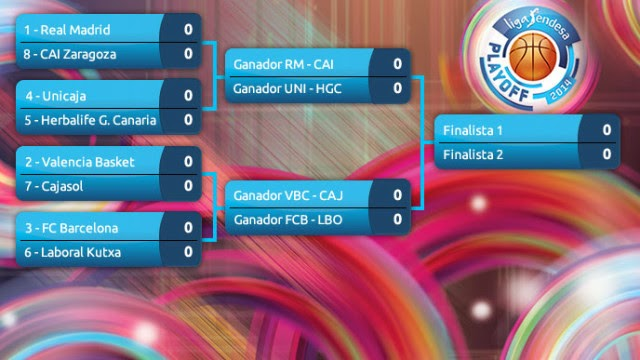 BALONCESTO-Playoffs Liga Endesa 2013/2014