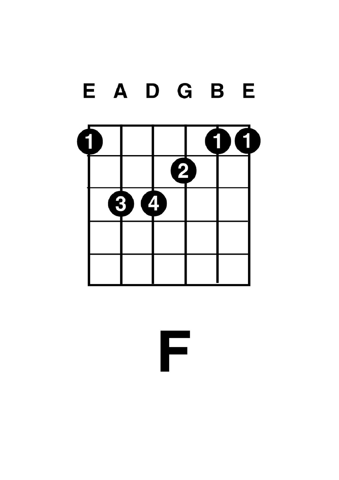 Beginning guitar now try to sound all the notes its hard to do isnt it dont worry itll get a lot easier as time goes along now for the f major chord hexwebz Gallery