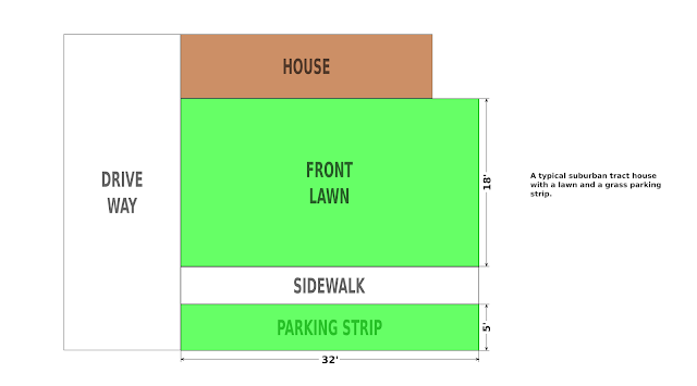 Example lawn sprinkler layout, part 1