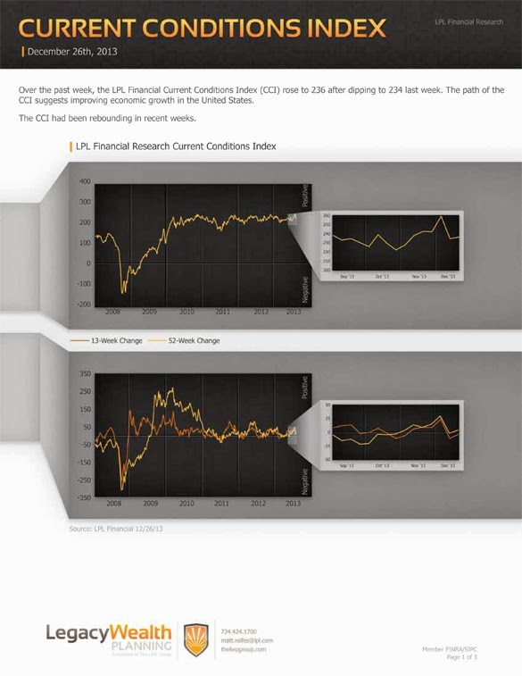 LPL Financial Research - Current Conditions Index - December 26, 2013