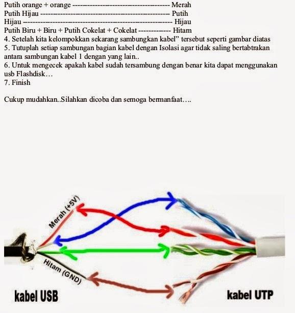Cara menyambung kabel USB dengan kabel UTP